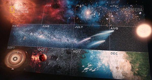 Cosmic Calendar Wallpaper : Kalendarz wszechświata