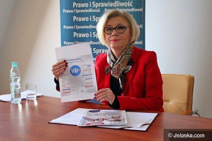 Jelenia Góra: PiS o poradniku ministerstwa dla rodziców