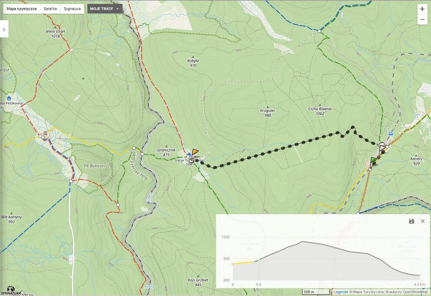 Polana Jakuszycka: Likwidacja szlaku w Jakuszycach