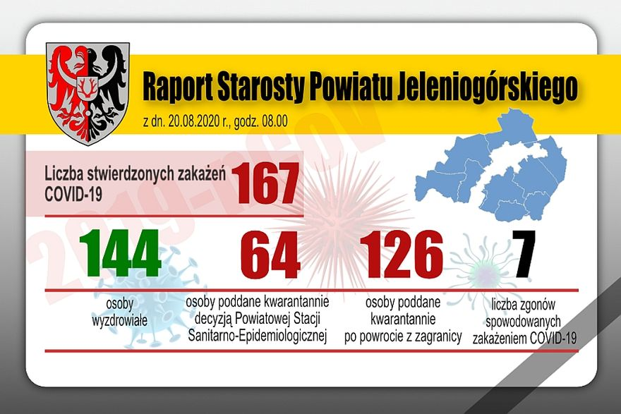 Powiat: Nowe przypadki koronawirusa w powiecie