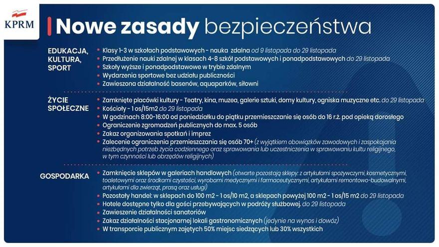 Polska: Rząd zamyka kolejne branże