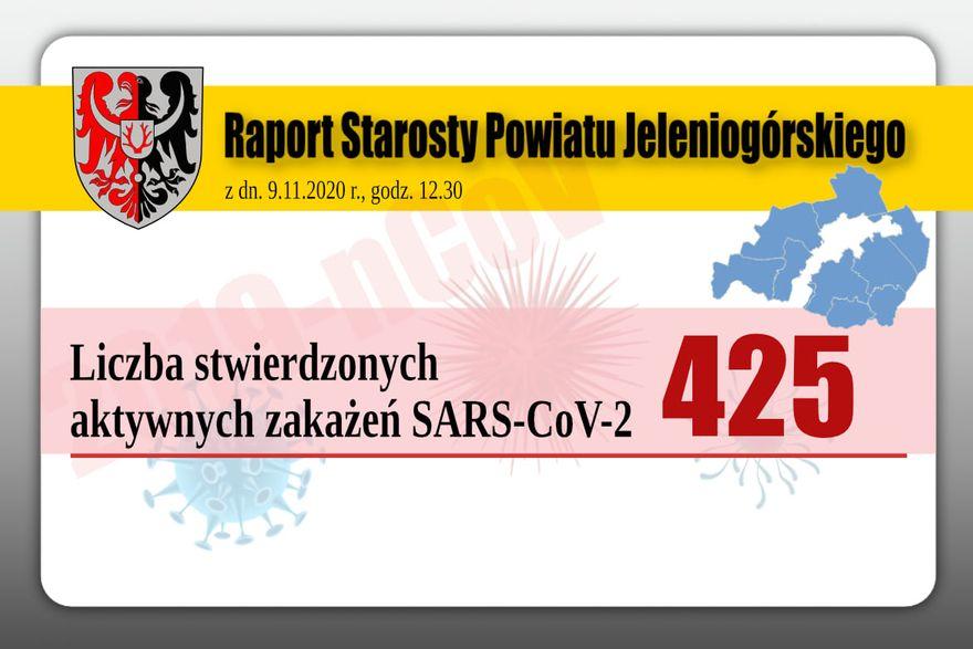 Powiat: Raport o zakażeniach w powiecie jeleniogórskim