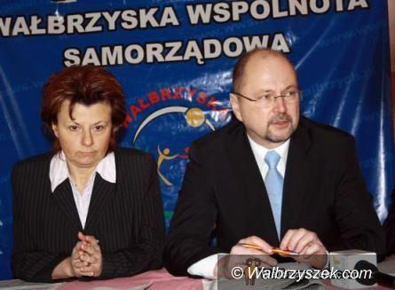Wałbrzych: List w obronie Anny Zalewskiej