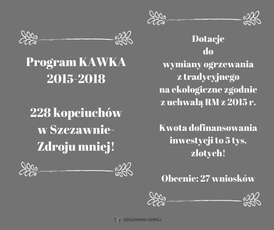 REGION, Szczawno-Zdrój: Zlikwidowali 228 kopciuchów