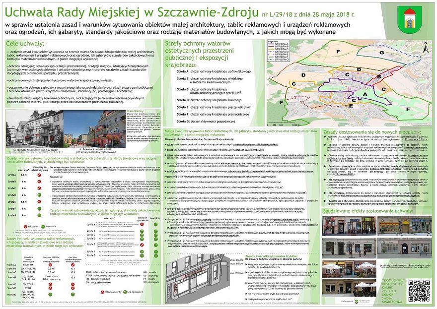REGION, Szczawno-Zdrój: Uchwała krajobrazowa