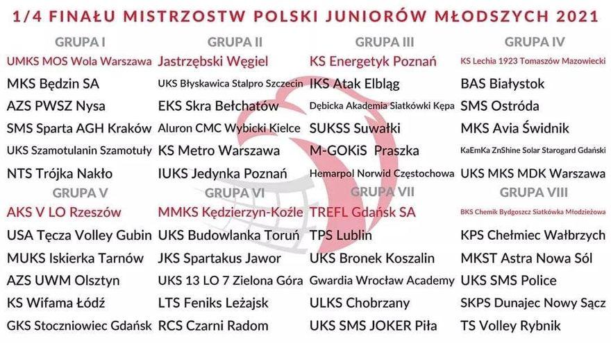 Wałbrzych/Kraj: Juniorzy w Bydgoszczy