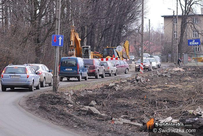 Świdnica: Śląska zamknięta na pół roku – decydująca faza remontu rusza w czwartek