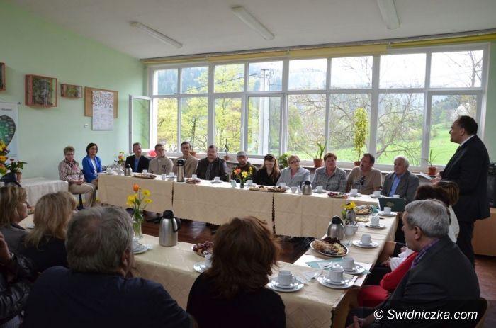 Region: Jaka przyszłość Śląskiego Davos?