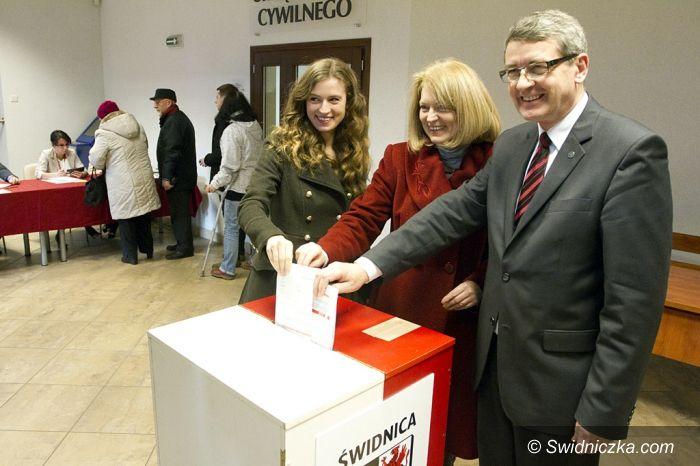 Świdnica: Ponad tysiąc osób pierwszego dnia głosowało na budżet obywatelski [WYNIKI]