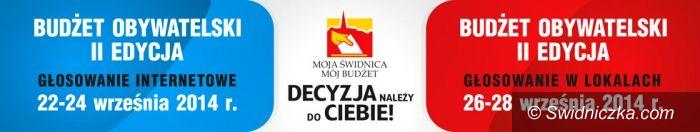 Świdnica: Budżet obywatelski – głosowanie internetowe – decyzja należy do Ciebie