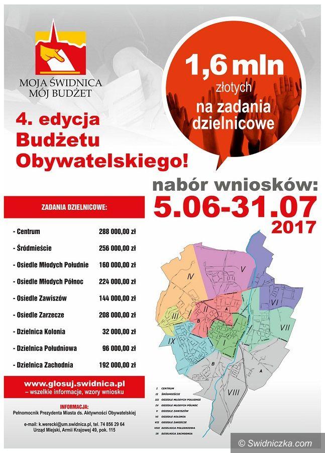Świdnica: Budżet obywatelski w Świdnicy po raz czwarty