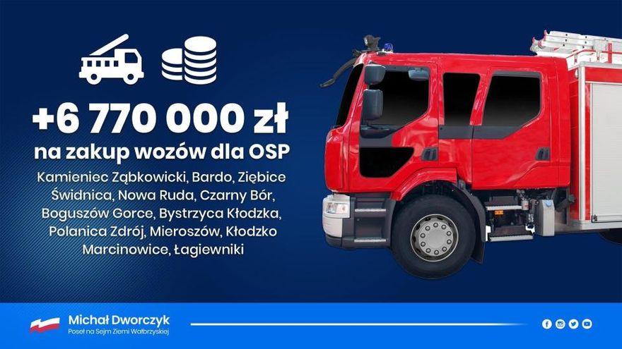 Marcinowice: Dofinansowanie na wóz